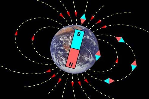 Trái đất là một khối nam châm