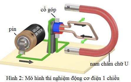 nam-cham-dien-hoat-dong